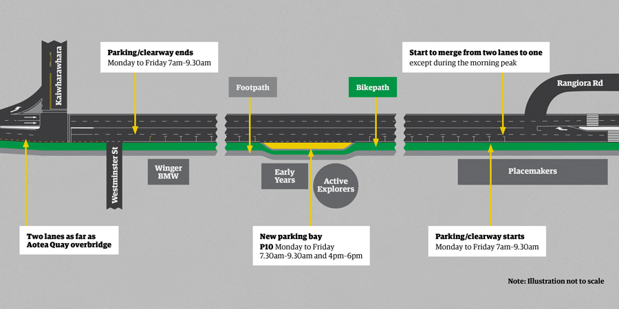J005866 Hutt Road Parking lane changes Web Graphic resupplied
